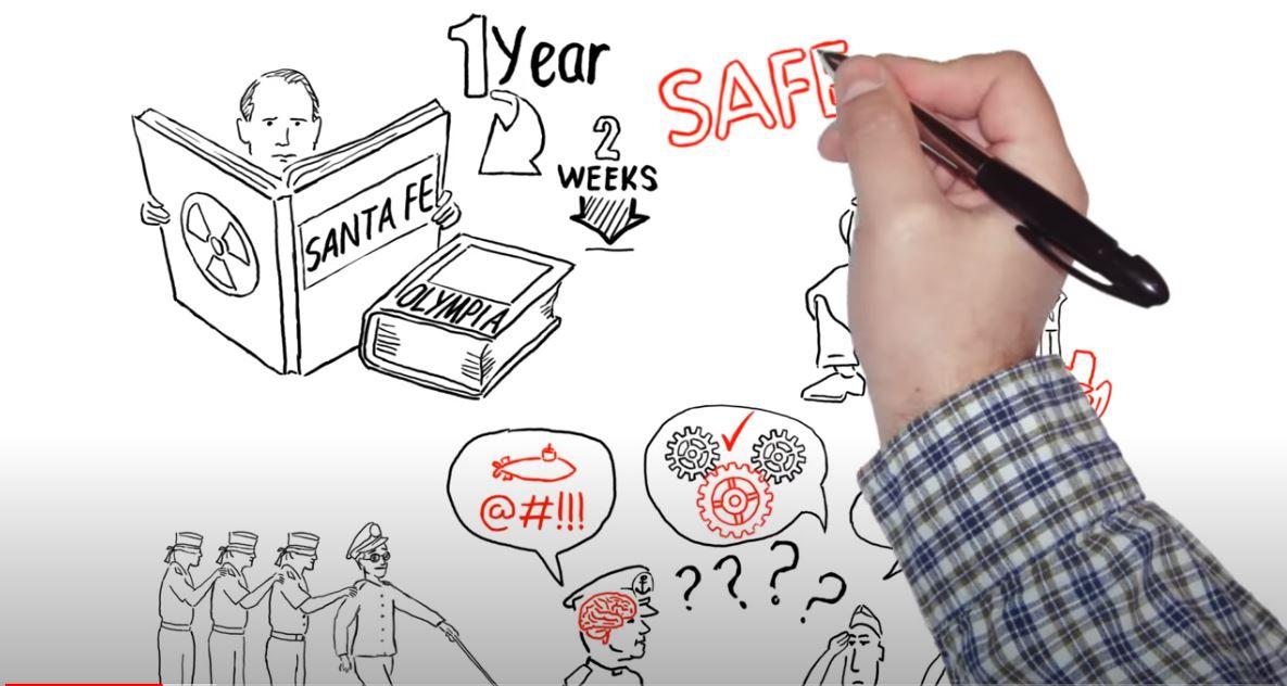 """Video over verantwoordelijkheid laag in de organisatie bron Inno-Versity Presents: """"Greatness"""" by David Marquet"""